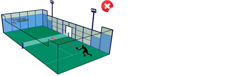 パデルのルール 打ったボールがネットにかかり、相⼿コートに⼊らない場合
