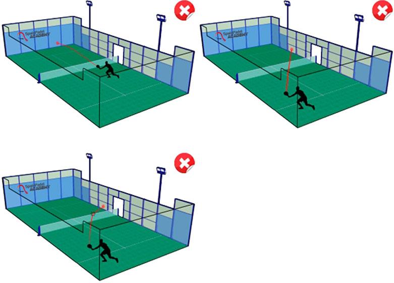 パデルのルール 打ったボールが相⼿コートのガラスもしくは⾦網にノーバウンドで当たった場合