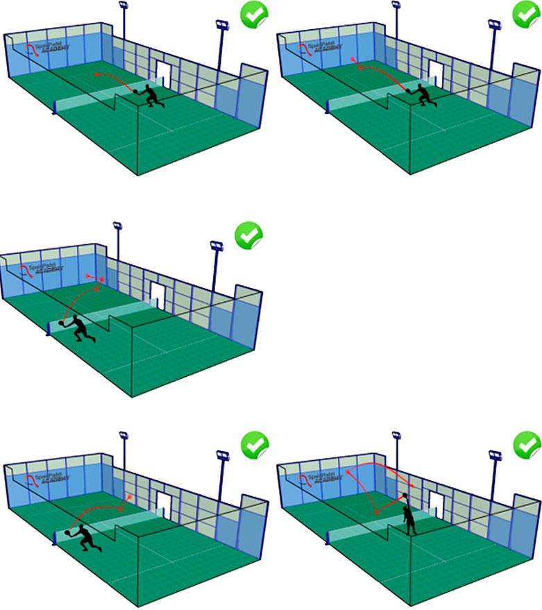 パデルのルール コートに⼊ったボールが1バウンドし、ガラスまたは⾦網にリバウンドした際、ボールが空中に浮いてる間は相⼿コートに打ち返すことが可能